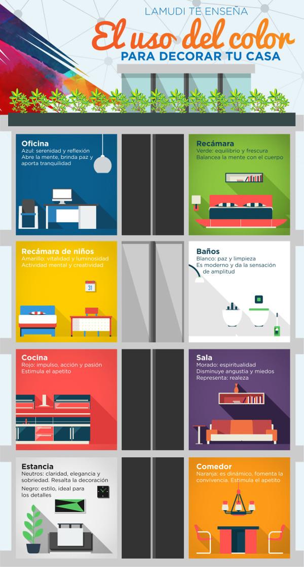 Colores adecuados para cada espacio - Colores y ambientes ...