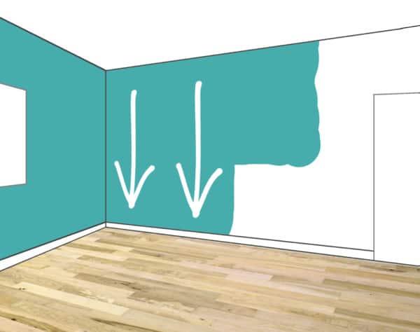 Forma de pintar las paredes
